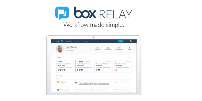 Box CEO: Company's Bullish on 2019 Product Roadmap - Media